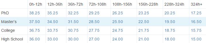 hulkessays.com.au prices