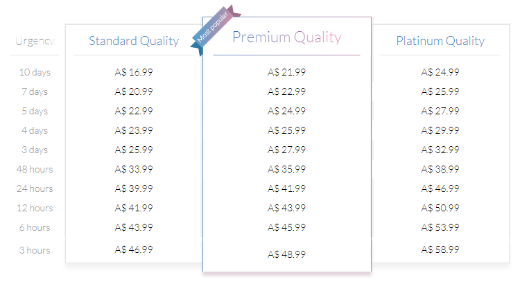 aussiessay.com prices