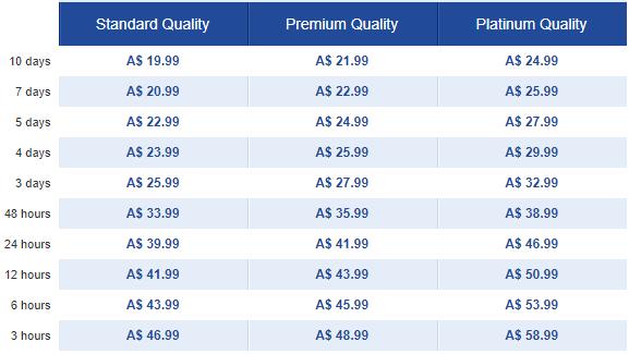 au.superiorpapers.com prices