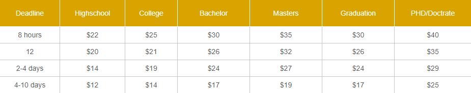 studentassignmenthelp.com prices