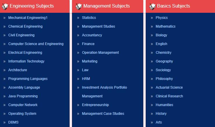 studentassignmenthelp.com subjects