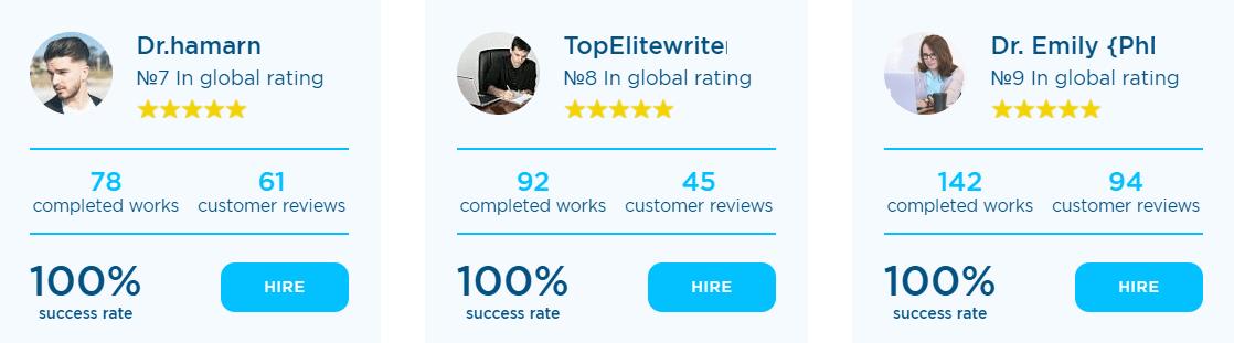 au.edubirdie.com writers