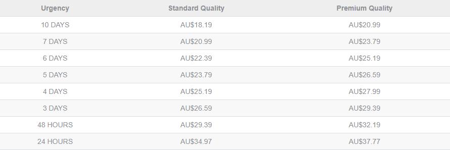 australianessay.com prices