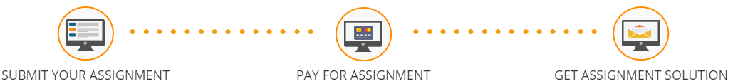 myassignmenthelp.com how it works