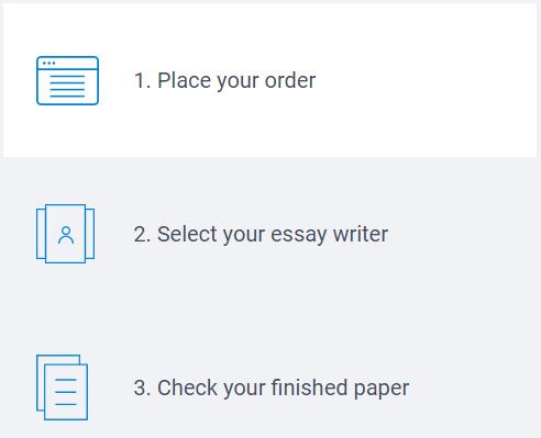 essaypro.com Australia how it works