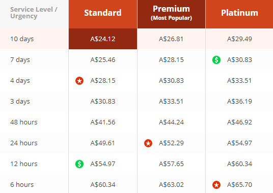 assignmentgeek.com.au prices