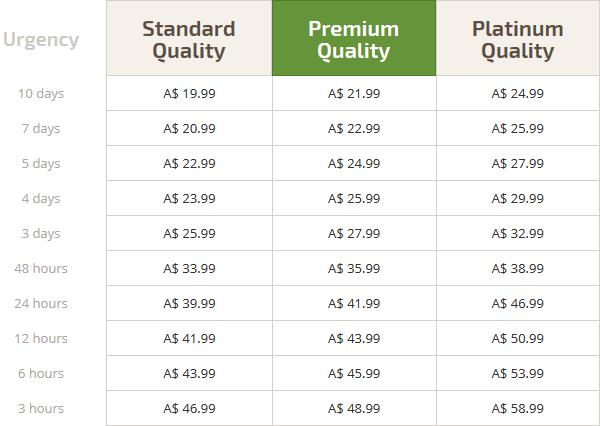 assignmenthelper.com.au prices