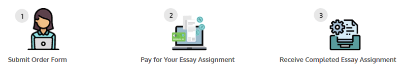 essayassignmenthelp.com.au how it works