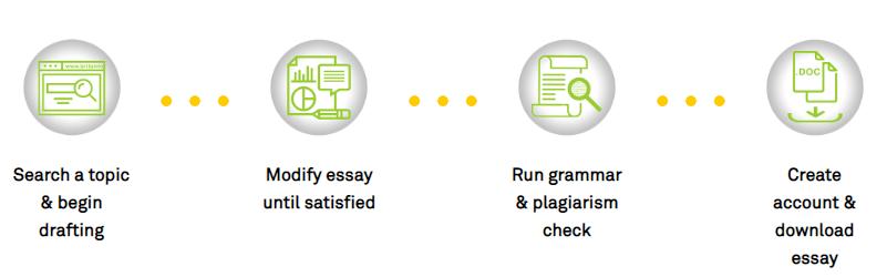 essaybot.com how it works